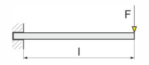 Biegemoment berechnen - einseitig eingespannt