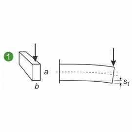 Flächenträgheitsmoment berechnen