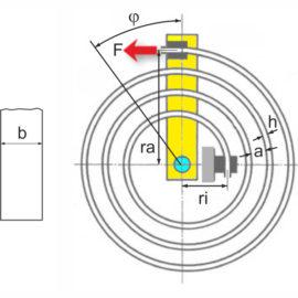 Spiralfedern berechnen