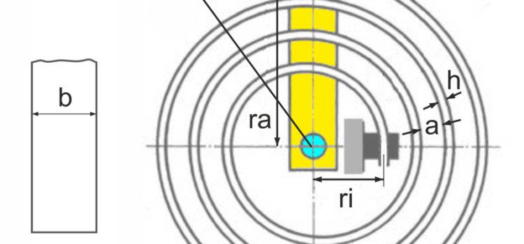 Spiralfeder Formelzeichen - Gutekunst Formfedern